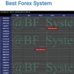 BF_System ('Best Forex System')
