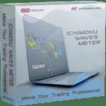 ICHIMOKU WAVES METER V1.0